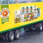 Flour Mills Nigeria Gain N28 billion on NSE in 10 Trading Days